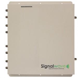 GSM, 3G en 4G router versterker (MIMO en SISO)