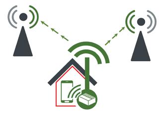 Mobile data in Steden en gebieden met goed signaal buiten