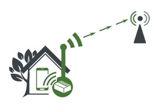 Mobile data in buitengebieden  en gebieden met slecht tot redelijk signaal buiten
